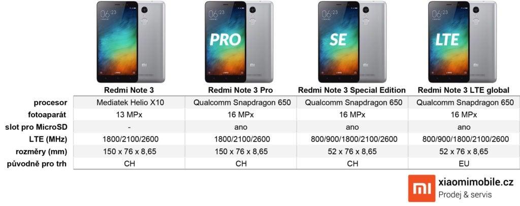 Redmi Note 3 verzie